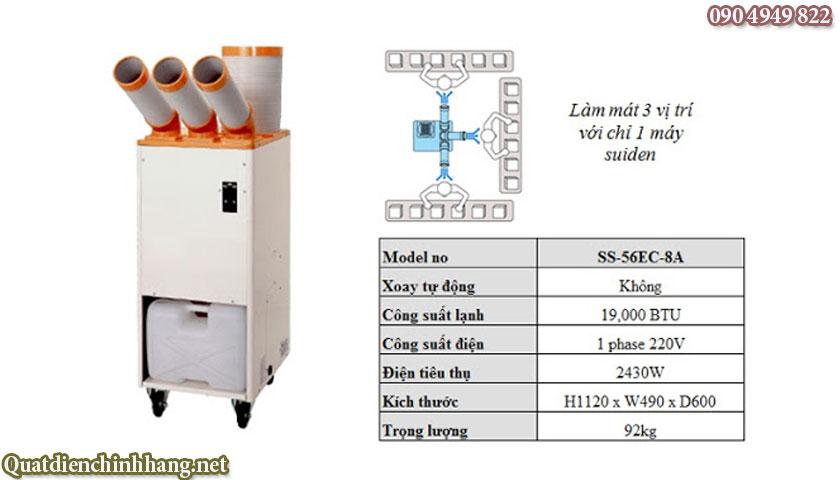 Điều hòa làm mát điểm Suiden ba ống dẫn lạnh