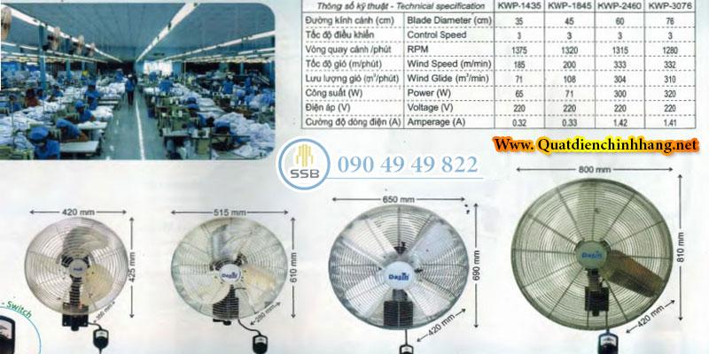quạt treo tường công nghiệp kwp-3076