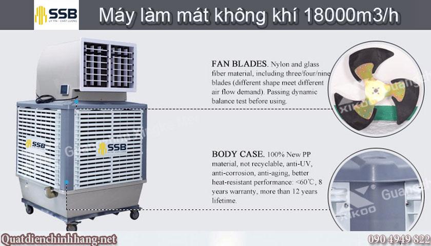 may lam mat cong nghiep 18000