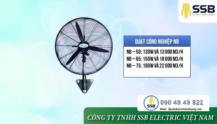 quat cong nghiep treo ifan nb 75